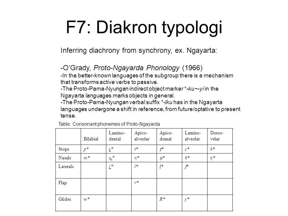 F7: Diakron typologi Inferring diachrony from synchrony, ex.