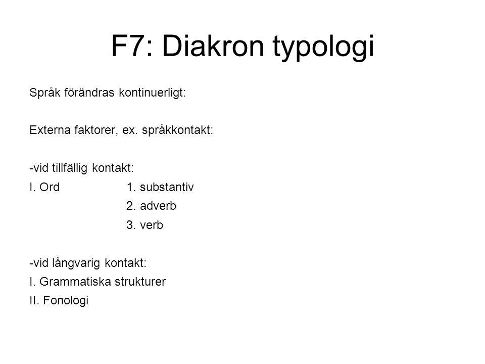 Språk förändras kontinuerligt: Externa faktorer, ex.