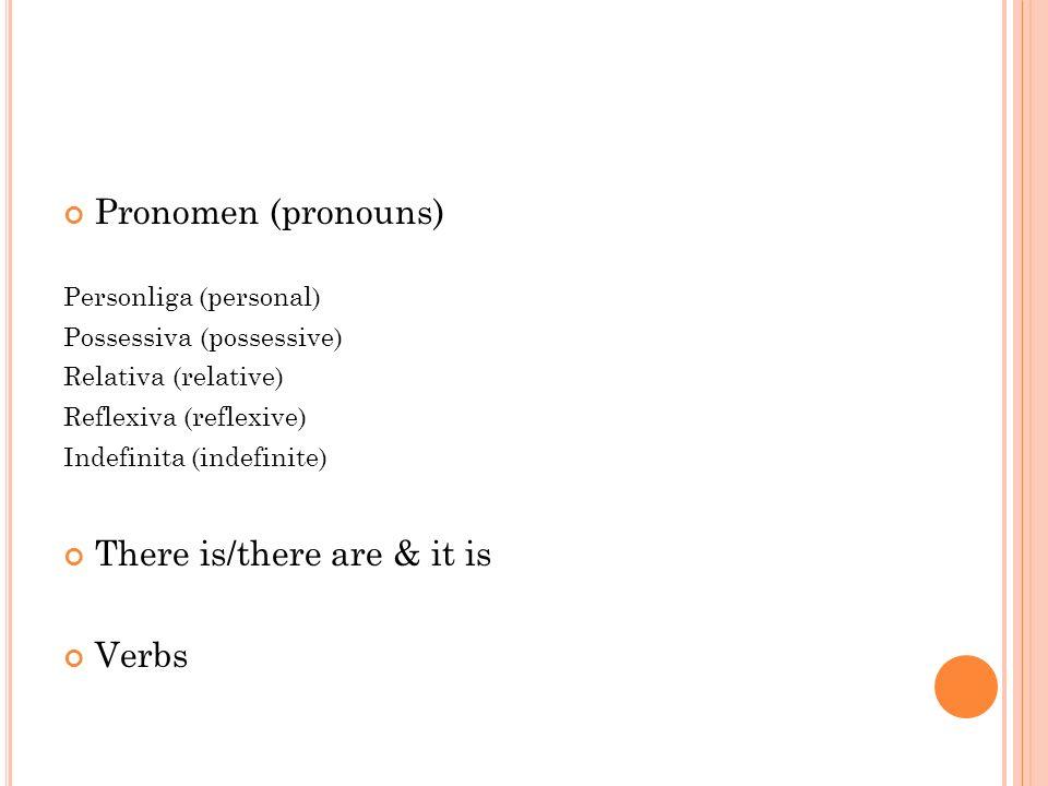 Personliga pronomen (personal pronouns) – vanligast subjektsform objektsform I(jag)me (mig) you(du)you (dig) he(han)him (honom) she (hon)her (henne) it (den/det)it (den/det) we(vi)us (oss) you (ni)you (er) they (de)them(dem)