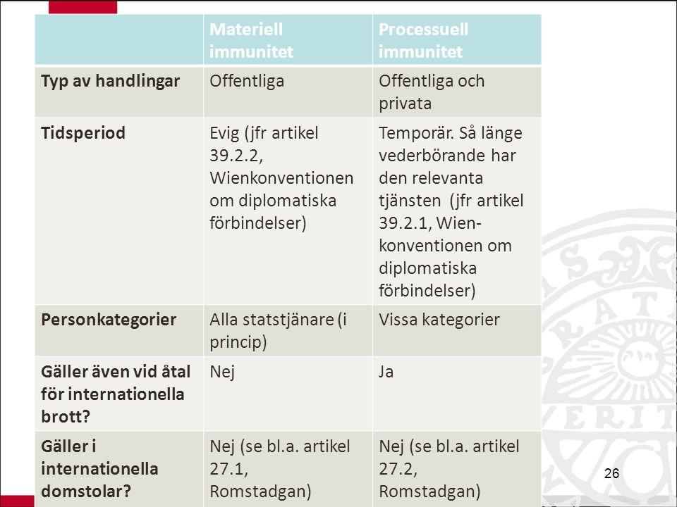 Materiell immunitet Processuell immunitet Typ av handlingarOffentligaOffentliga och privata TidsperiodEvig (jfr artikel 39.2.2, Wienkonventionen om diplomatiska förbindelser) Temporär.