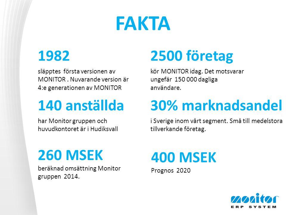 FAKTA 1982 släpptes första versionen av MONITOR.