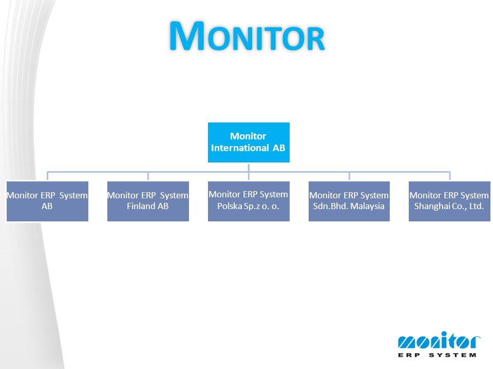 M ONITOR Monitor International AB Monitor ERP System AB Monitor ERP System Finland AB Monitor ERP System Polska Sp.z o.
