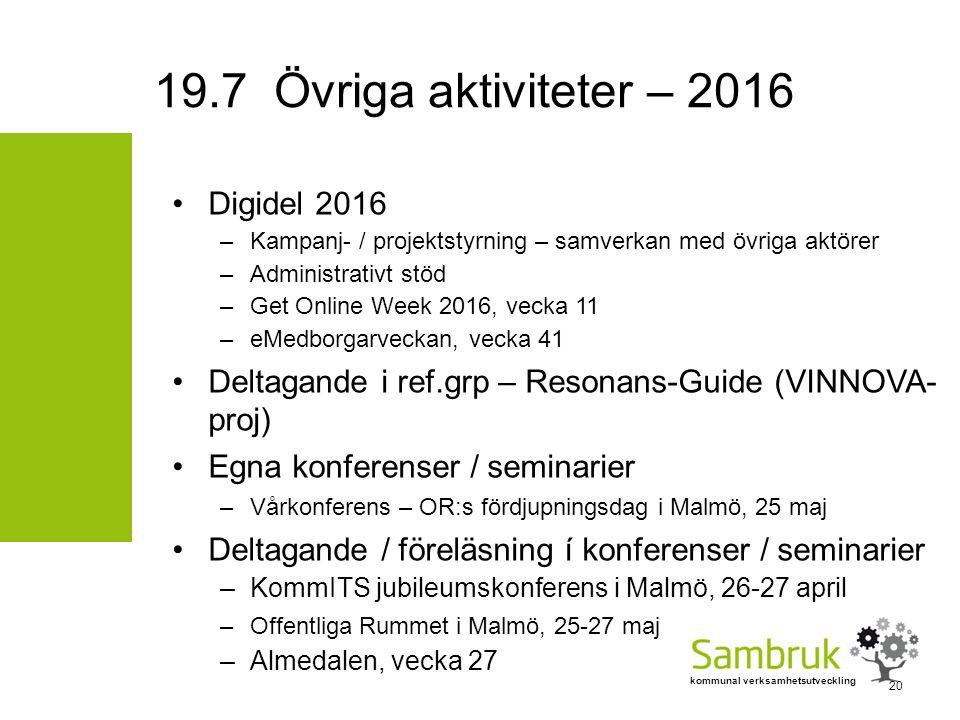 kommunal verksamhetsutveckling Digidel 2016 –Kampanj- / projektstyrning – samverkan med övriga aktörer –Administrativt stöd –Get Online Week 2016, vecka 11 –eMedborgarveckan, vecka 41 Deltagande i ref.grp – Resonans-Guide (VINNOVA- proj) Egna konferenser / seminarier –Vårkonferens – OR:s fördjupningsdag i Malmö, 25 maj Deltagande / föreläsning í konferenser / seminarier –KommITS jubileumskonferens i Malmö, 26-27 april –Offentliga Rummet i Malmö, 25-27 maj –Almedalen, vecka 27 20 19.7 Övriga aktiviteter – 2016
