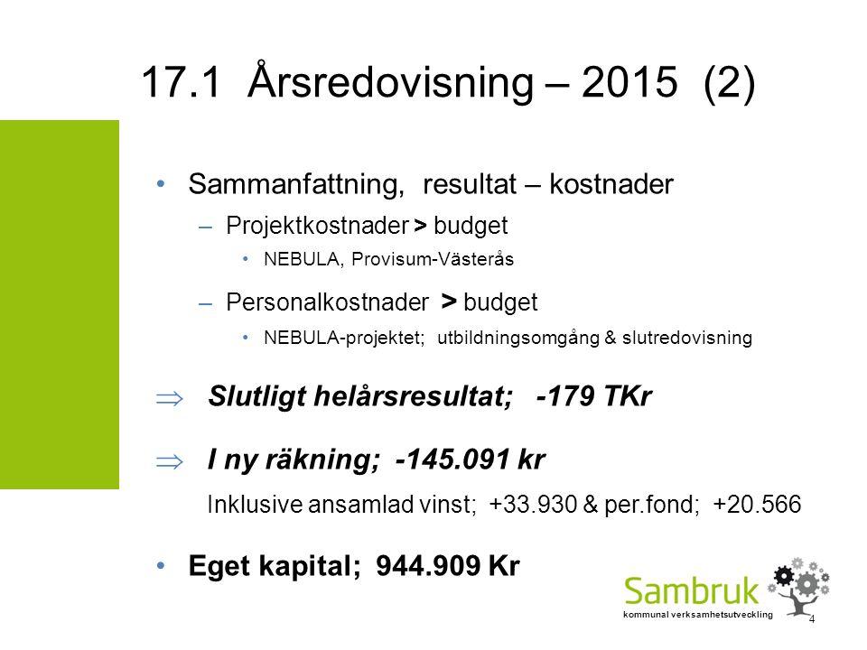 kommunal verksamhetsutveckling Sammanfattning, resultat – kostnader –Projektkostnader > budget NEBULA, Provisum-Västerås –Personalkostnader > budget N