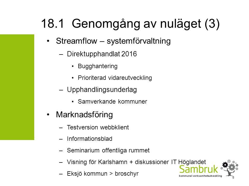 kommunal verksamhetsutveckling Streamflow – systemförvaltning –Direktupphandlat 2016 Bugghantering Prioriterad vidareutveckling –Upphandlingsunderlag