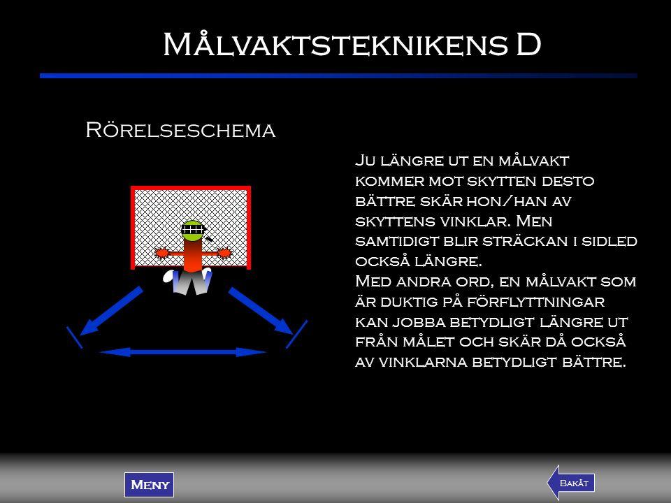 Rörelseschema Målvaktsteknikens D Meny FramåtBakåt Ju längre ut en målvakt kommer mot skytten desto bättre skär hon/han av skyttens vinklar. Men samti