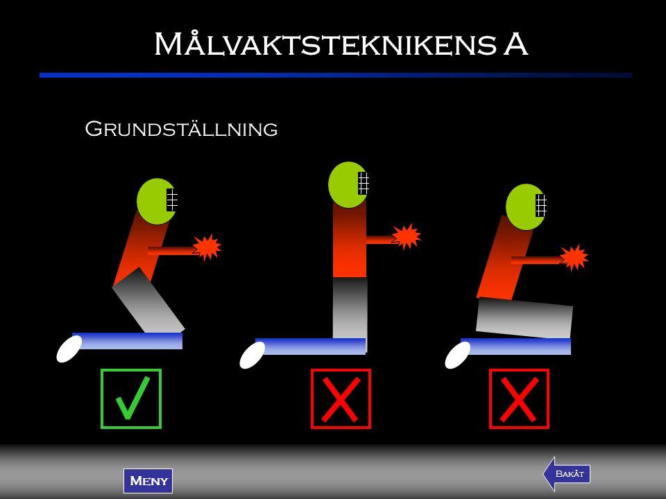 Grundställning Målvaktsteknikens A Bakåt Meny
