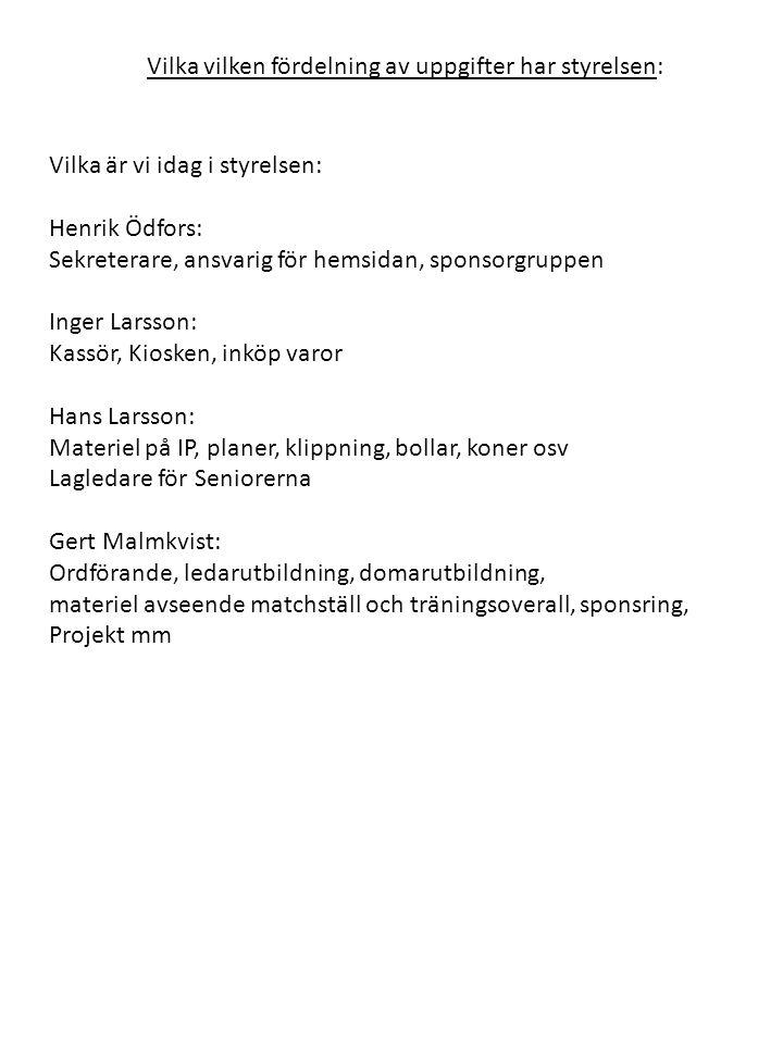 Vilka vilken fördelning av uppgifter har styrelsen: Vilka är vi idag i styrelsen: Henrik Ödfors: Sekreterare, ansvarig för hemsidan, sponsorgruppen Inger Larsson: Kassör, Kiosken, inköp varor Hans Larsson: Materiel på IP, planer, klippning, bollar, koner osv Lagledare för Seniorerna Gert Malmkvist: Ordförande, ledarutbildning, domarutbildning, materiel avseende matchställ och träningsoverall, sponsring, Projekt mm