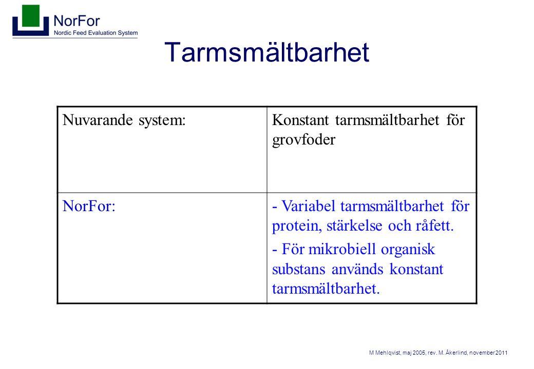Nuvarande system:Konstant tarmsmältbarhet för grovfoder NorFor:- Variabel tarmsmältbarhet för protein, stärkelse och råfett.