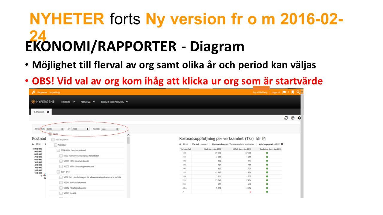 NYHETER forts Ny version fr o m 2016-02- 24 EKONOMI/RAPPORTER - Diagram Möjlighet till flerval av org samt olika år och period kan väljas OBS.