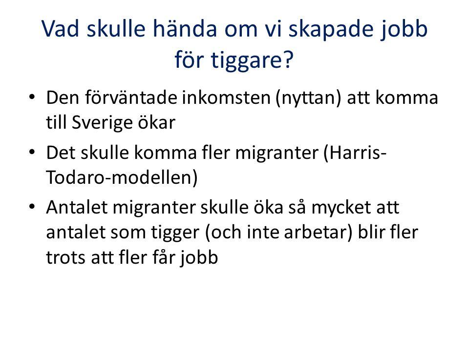 Vad skulle hända om vi skapade jobb för tiggare.