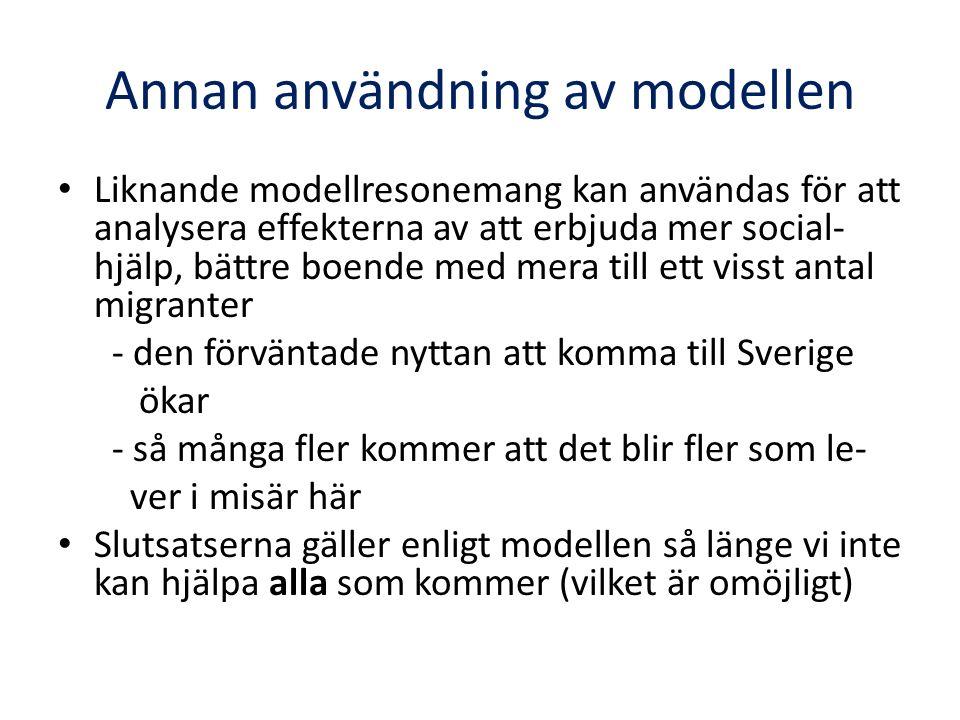 Annan användning av modellen Liknande modellresonemang kan användas för att analysera effekterna av att erbjuda mer social- hjälp, bättre boende med mera till ett visst antal migranter - den förväntade nyttan att komma till Sverige ökar - så många fler kommer att det blir fler som le- ver i misär här Slutsatserna gäller enligt modellen så länge vi inte kan hjälpa alla som kommer (vilket är omöjligt)