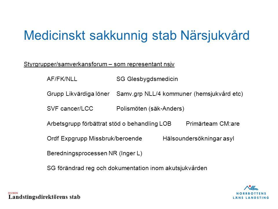 DIVISION Landstingsdirektörens stab Medicinskt sakkunnig stab Närsjukvård Styrgrupper/samverkansforum – som representant nsjv AF/FK/NLLSG Glesbygdsmed