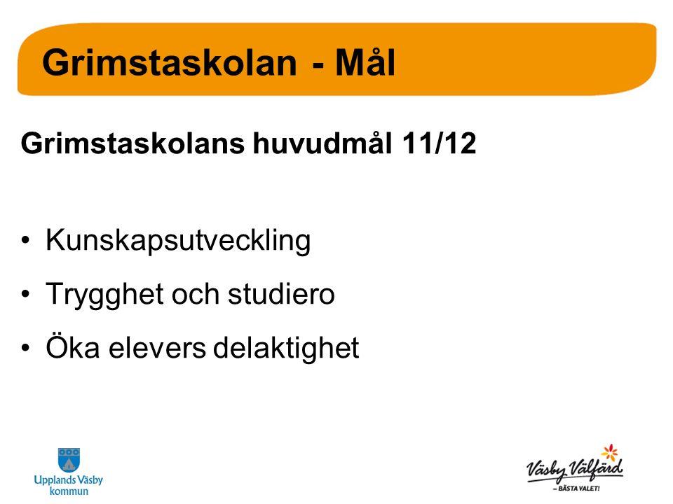 Grimstaskolan - Mål Grimstaskolans huvudmål 11/12 Kunskapsutveckling Trygghet och studiero Öka elevers delaktighet