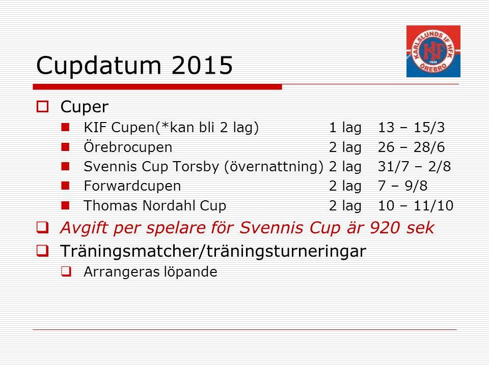 Cupdatum 2015  Cuper KIF Cupen(*kan bli 2 lag)1 lag13 – 15/3 Örebrocupen2 lag26 – 28/6 Svennis Cup Torsby (övernattning)2 lag31/7 – 2/8 Forwardcupen2 lag7 – 9/8 Thomas Nordahl Cup2 lag 10 – 11/10  Avgift per spelare för Svennis Cup är 920 sek  Träningsmatcher/träningsturneringar  Arrangeras löpande