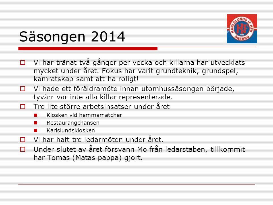 Stöd organisation 2015  Kioskansvarig ?  Föräldragrupp ?