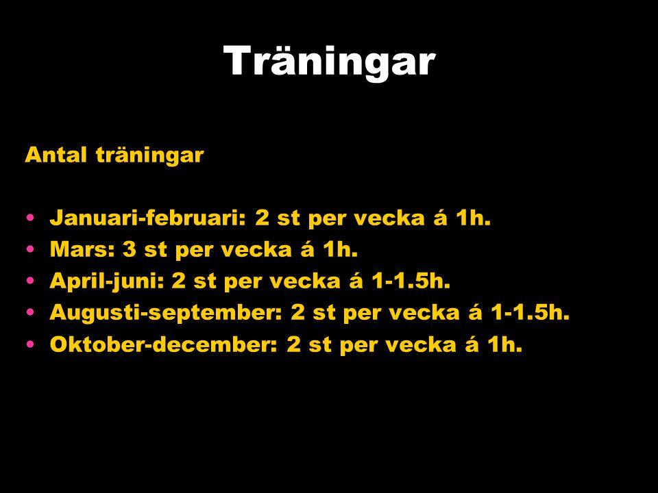 Träningar Antal träningar Januari-februari: 2 st per vecka á 1h.