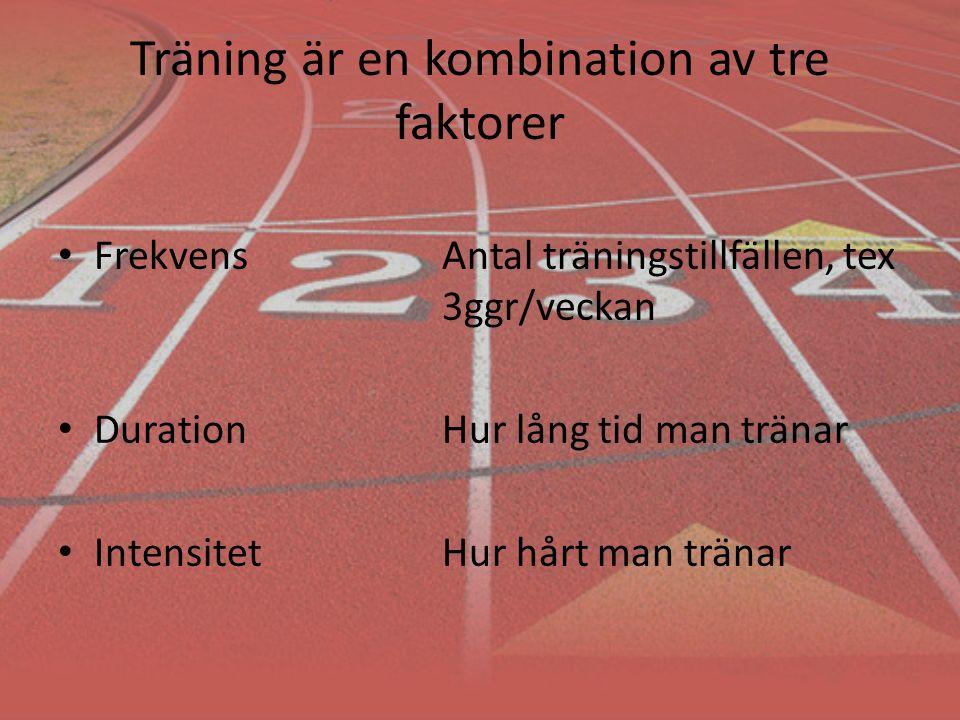 Träning är en kombination av tre faktorer FrekvensAntal träningstillfällen, tex 3ggr/veckan DurationHur lång tid man tränar IntensitetHur hårt man tränar