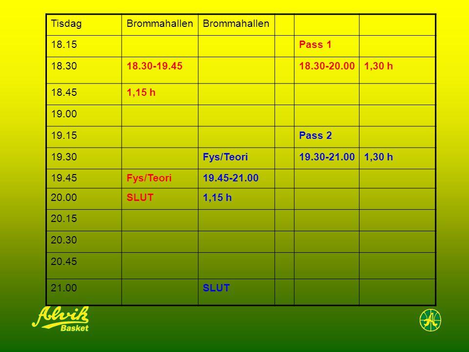TisdagBrommahallen 18.15Pass 1 18.3018.30-19.4518.30-20.001,30 h 18.451,15 h 19.00 19.15Pass 2 19.30Fys/Teori19.30-21.001,30 h 19.45Fys/Teori19.45-21.