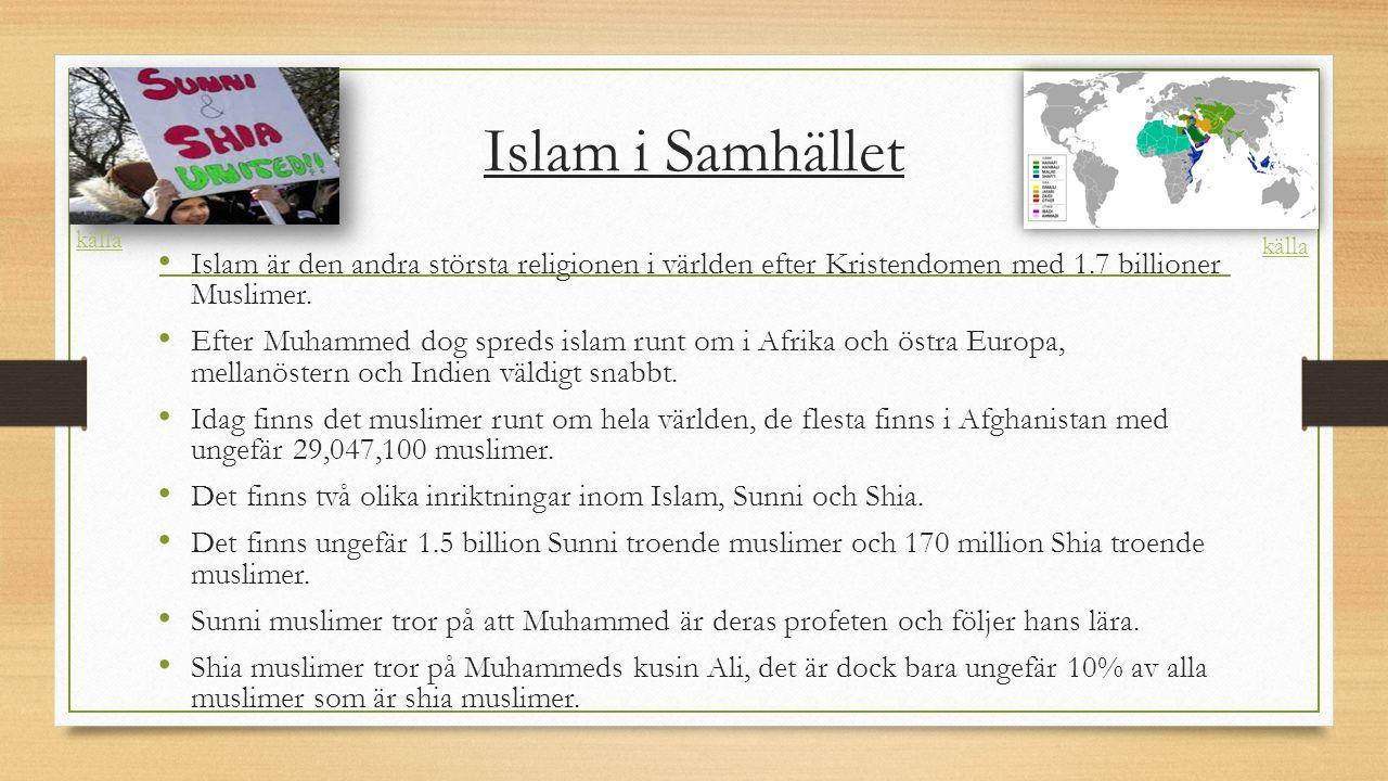 Islam i Samhället Islam är den andra största religionen i världen efter Kristendomen med 1.7 billioner Muslimer.