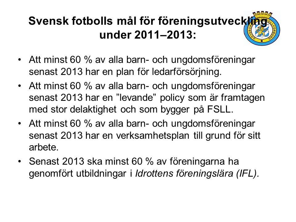 Svensk fotbolls mål för föreningsutveckling under 2011–2013: Att minst 60 % av alla barn- och ungdomsföreningar senast 2013 har en plan för ledarförsörjning.