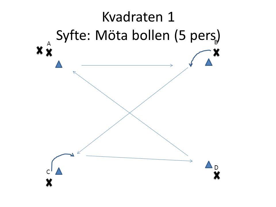 Kvadraten 1 Syfte: Möta bollen (5 pers) A B C D