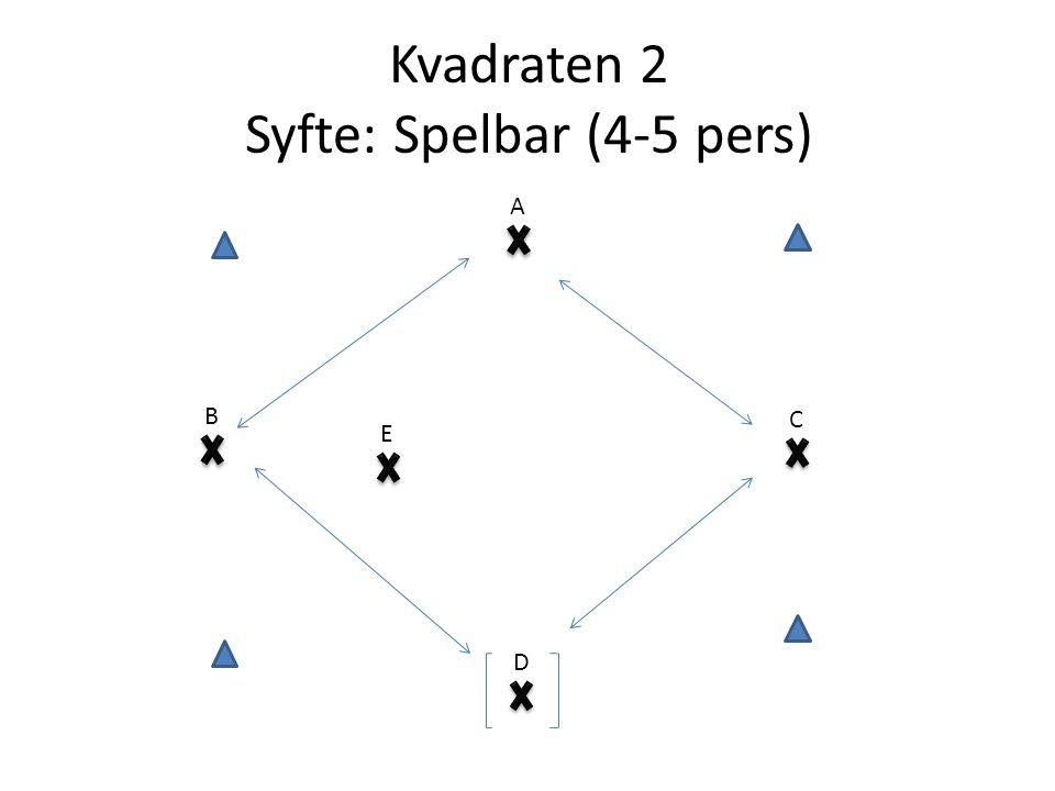 Kvadraten 2 Syfte: Spelbar (4-5 pers) E B C A D