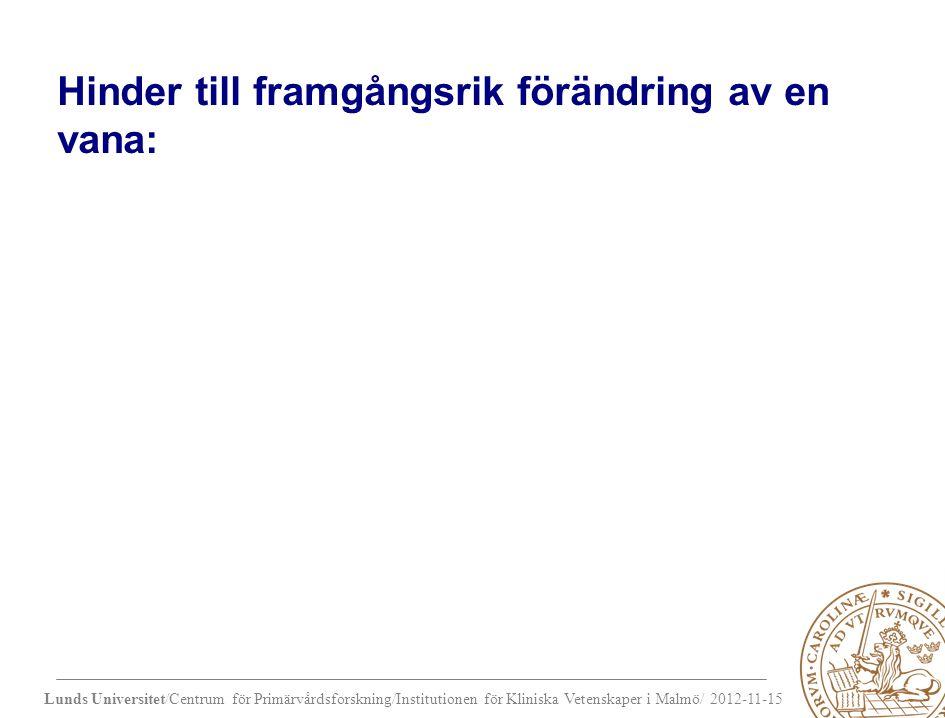 Lunds Universitet/Centrum för Primärvårdsforskning/Institutionen för Kliniska Vetenskaper i Malmö/ 2012-11-15 Hinder till framgångsrik förändring av en vana: