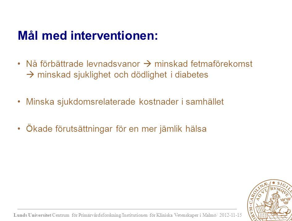 Lunds Universitet/Centrum för Primärvårdsforskning/Institutionen för Kliniska Vetenskaper i Malmö/ 2012-11-15 Mål med interventionen: Nå förbättrade levnadsvanor  minskad fetmaförekomst  minskad sjuklighet och dödlighet i diabetes Minska sjukdomsrelaterade kostnader i samhället Ökade förutsättningar för en mer jämlik hälsa