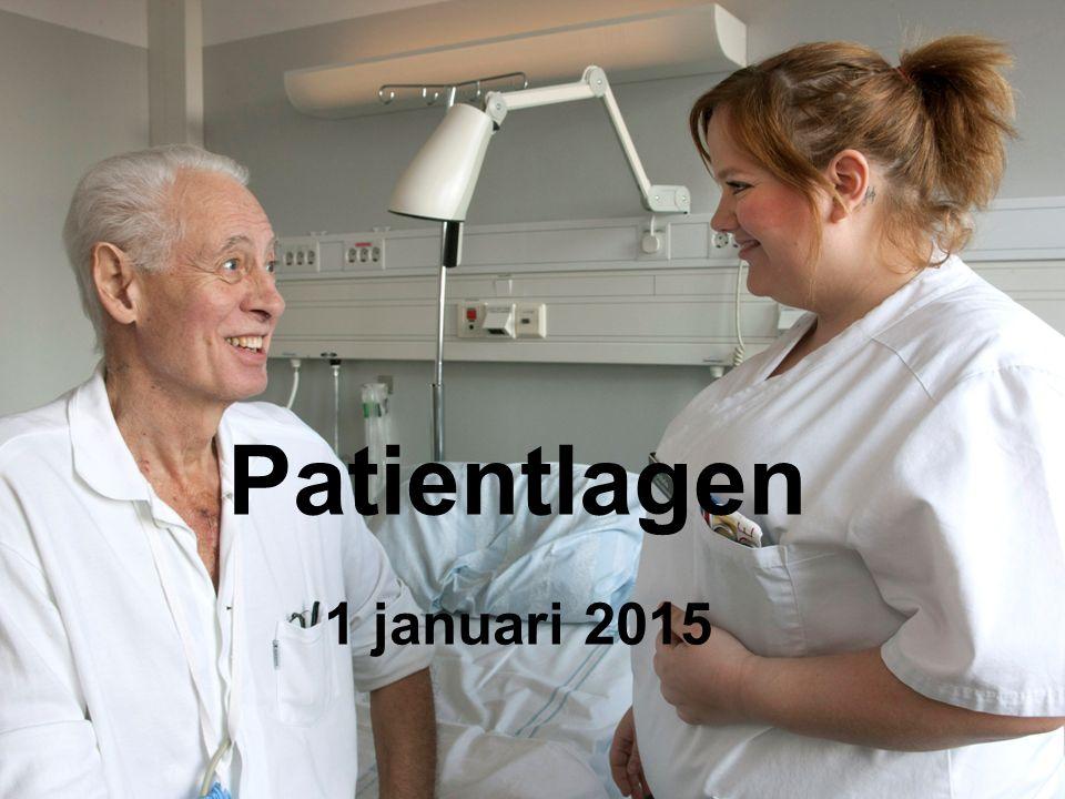 2 Varför införs en patientlag.