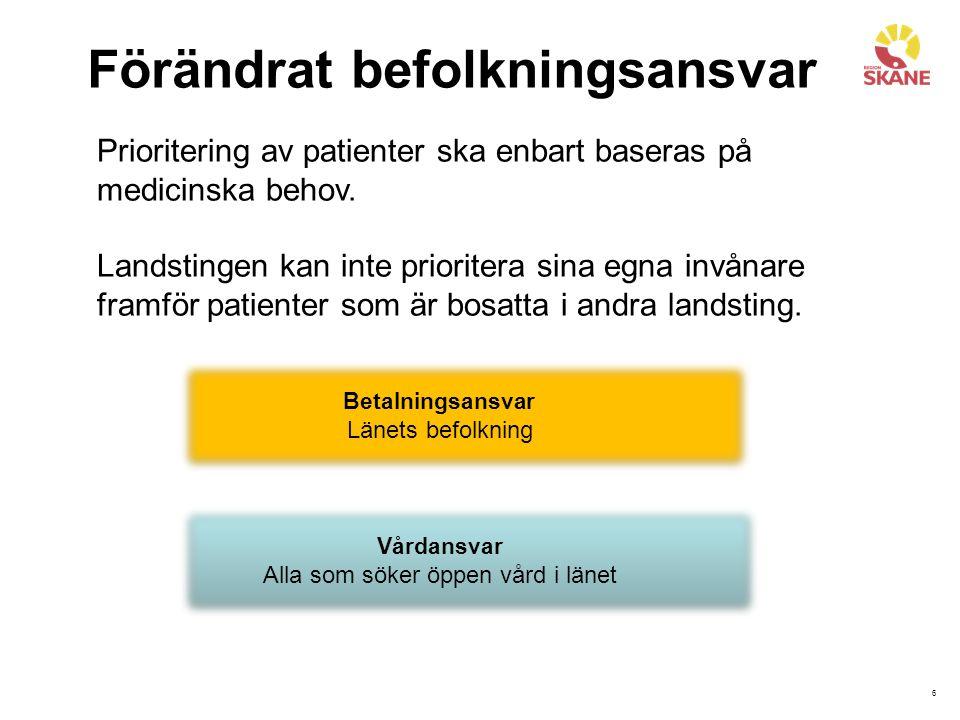 6 Förändrat befolkningsansvar Betalningsansvar Länets befolkning Vårdansvar Alla som söker öppen vård i länet Prioritering av patienter ska enbart baseras på medicinska behov.
