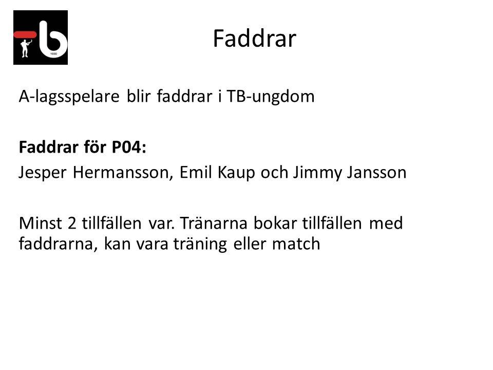 Faddrar A-lagsspelare blir faddrar i TB-ungdom Faddrar för P04: Jesper Hermansson, Emil Kaup och Jimmy Jansson Minst 2 tillfällen var.
