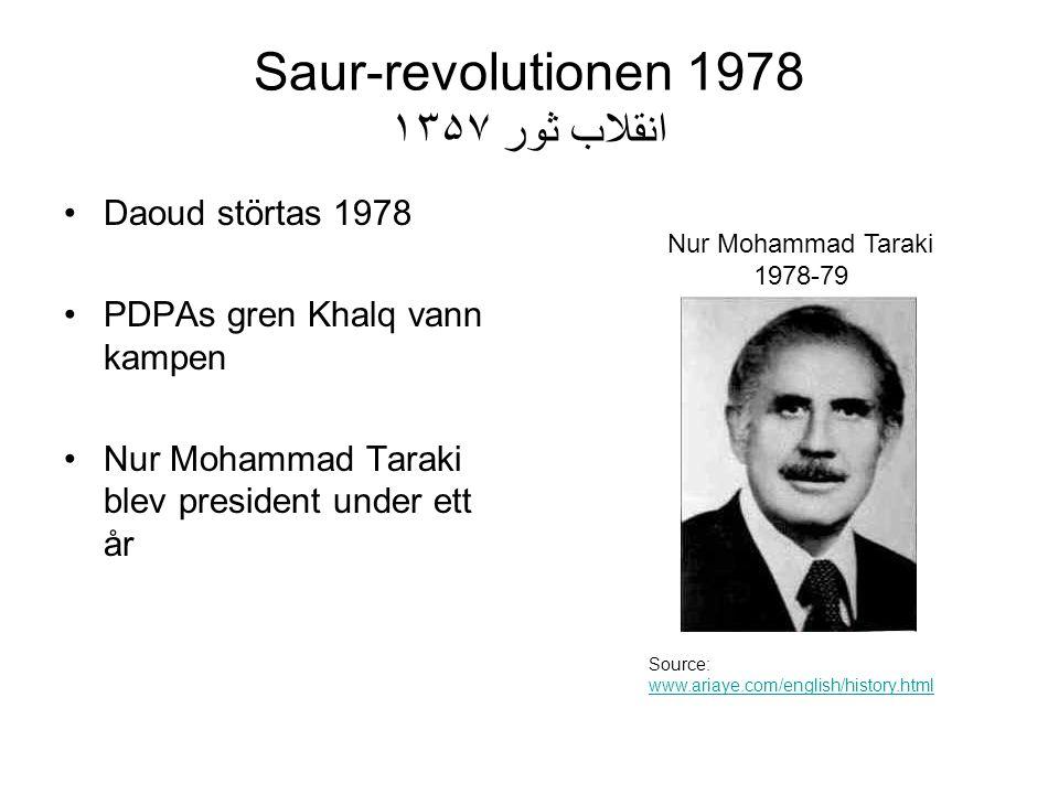 Saur-revolutionen 1978 انقلاب ثور ۱۳۵۷ Daoud störtas 1978 PDPAs gren Khalq vann kampen Nur Mohammad Taraki blev president under ett år Nur Mohammad Ta