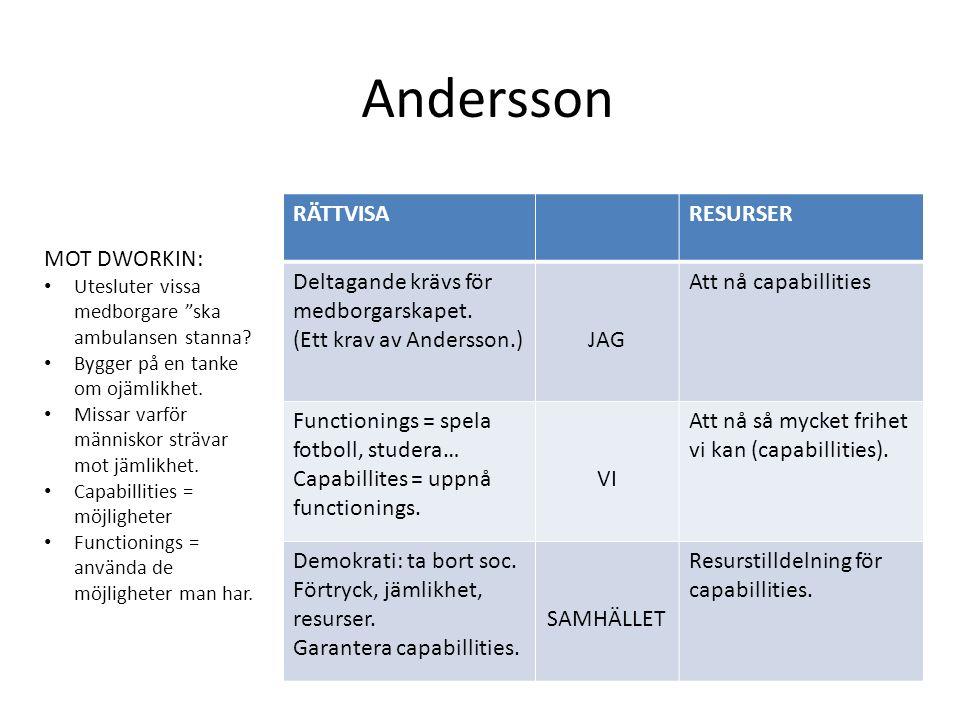 Andersson RÄTTVISARESURSER Deltagande krävs för medborgarskapet.