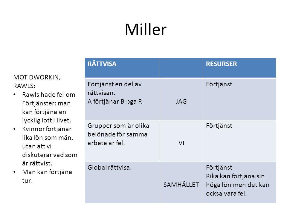 Miller RÄTTVISARESURSER Förtjänst en del av rättvisan.