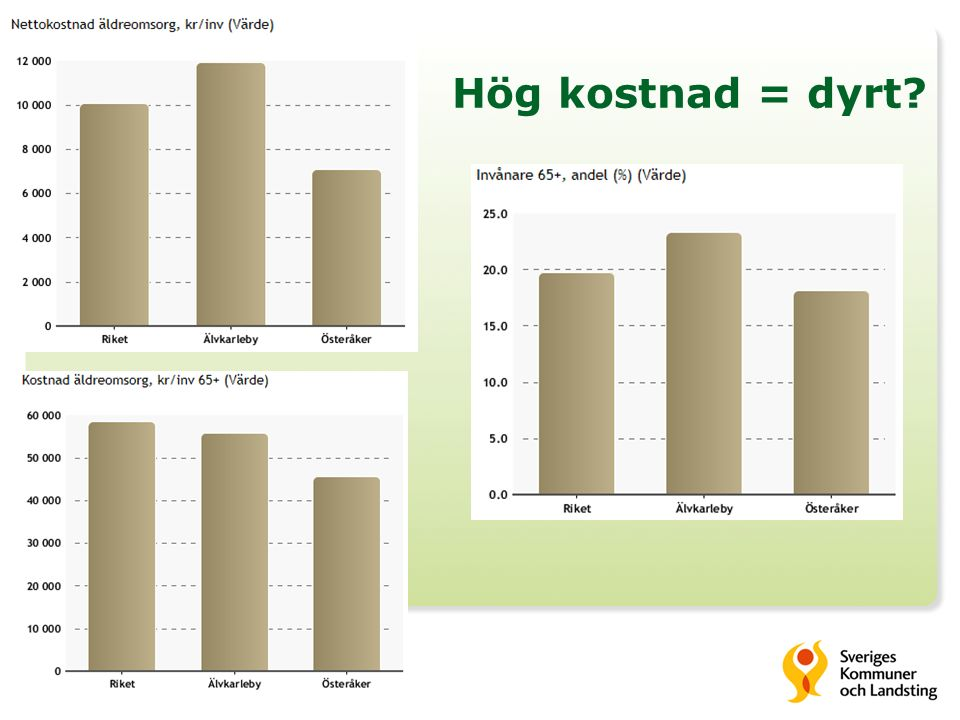 Nettokostnadsavvikelse i Koladas Jämförare www.kolada.se