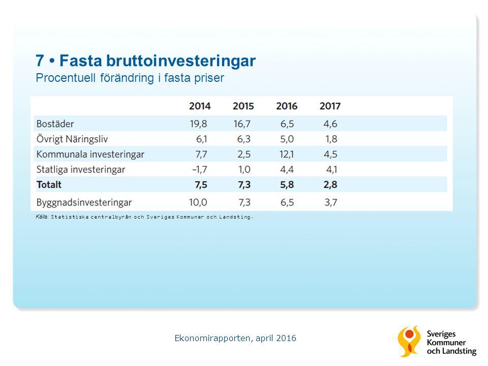 28 Landstingens resultaträkning 2015–2019 Miljarder kronor Ekonomirapporten, april 2016 Källa: Sveriges Kommuner och Landsting.