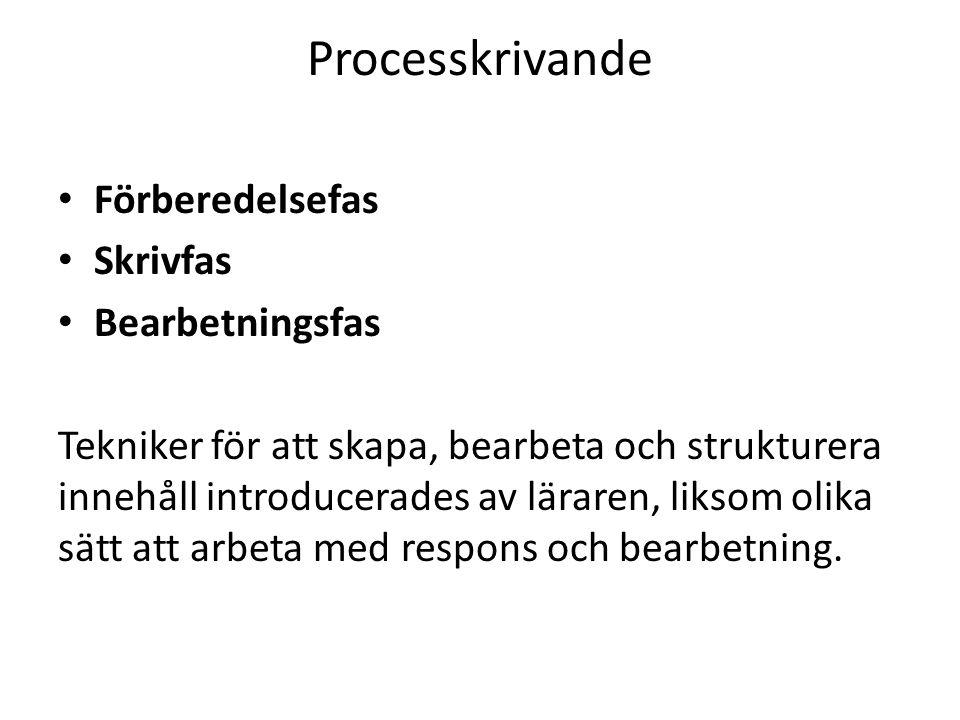 Processkrivande Förberedelsefas Skrivfas Bearbetningsfas Tekniker för att skapa, bearbeta och strukturera innehåll introducerades av läraren, liksom olika sätt att arbeta med respons och bearbetning.