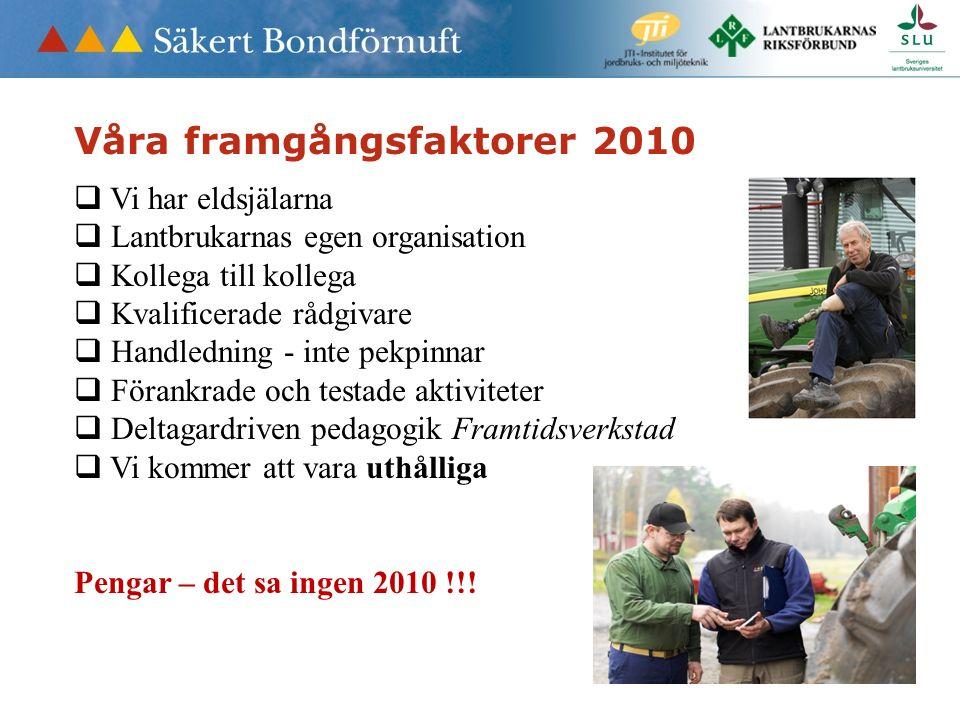 Våra framgångsfaktorer 2010  Vi har eldsjälarna  Lantbrukarnas egen organisation  Kollega till kollega  Kvalificerade rådgivare  Handledning - in