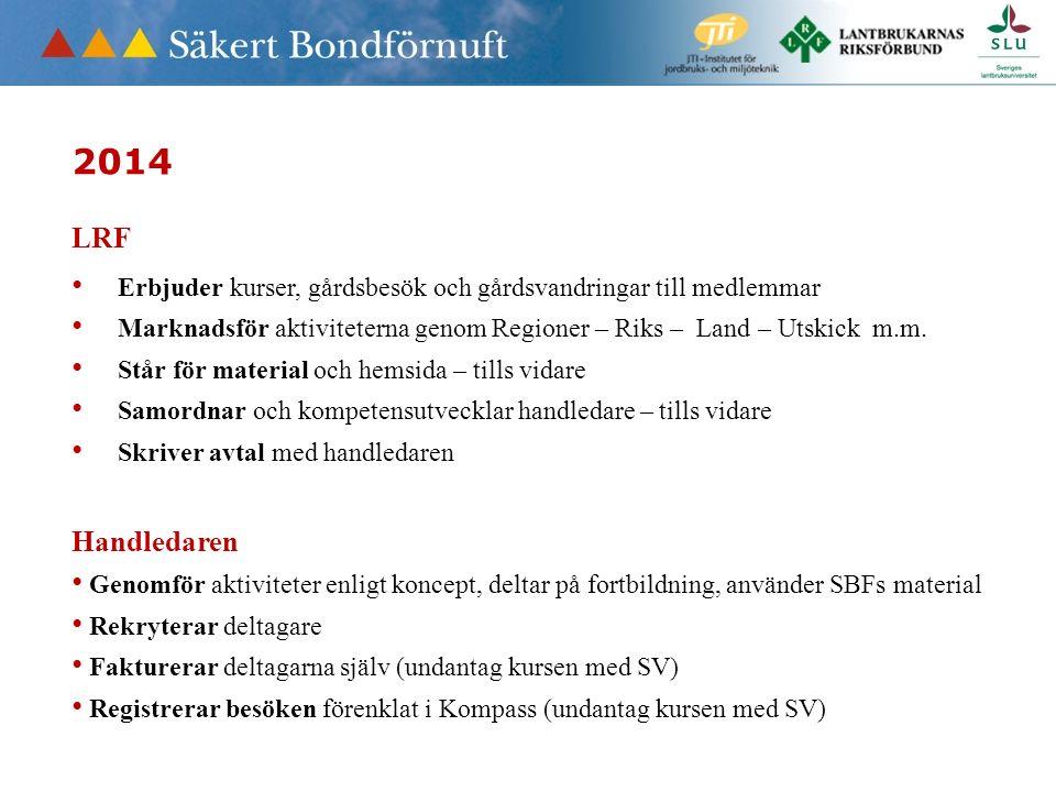 2014 LRF Erbjuder kurser, gårdsbesök och gårdsvandringar till medlemmar Marknadsför aktiviteterna genom Regioner – Riks – Land – Utskick m.m. Står för