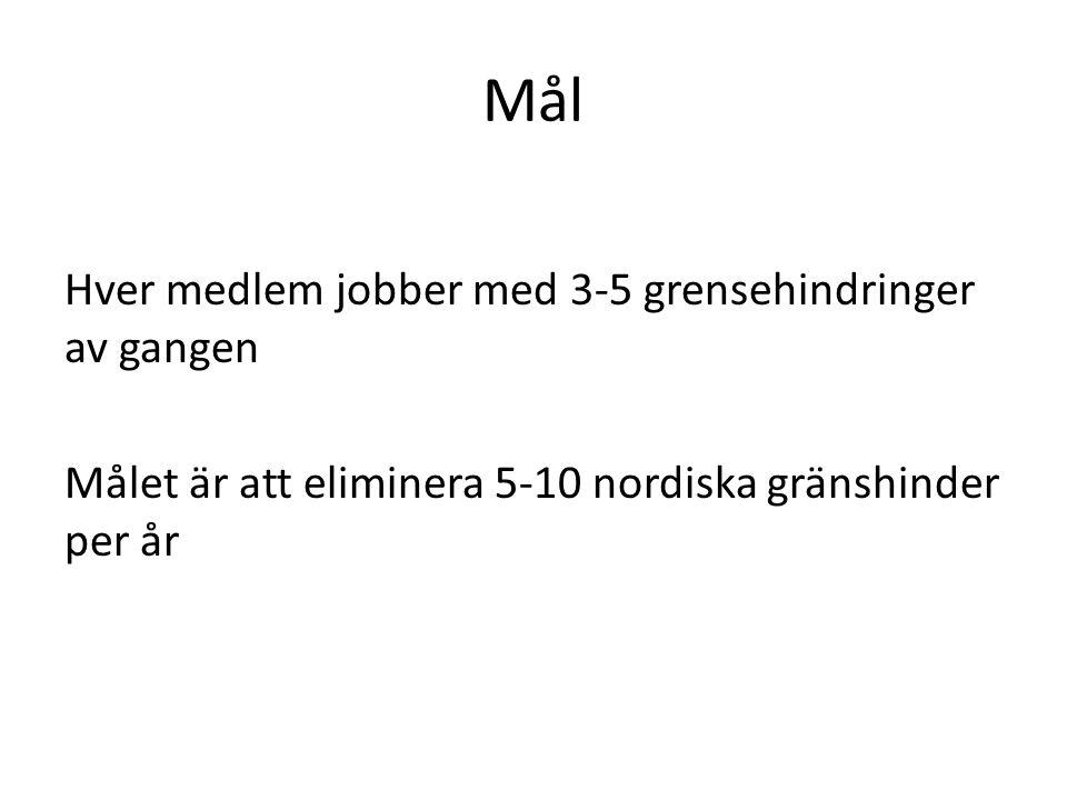 Mål Hver medlem jobber med 3-5 grensehindringer av gangen Målet är att eliminera 5-10 nordiska gränshinder per år