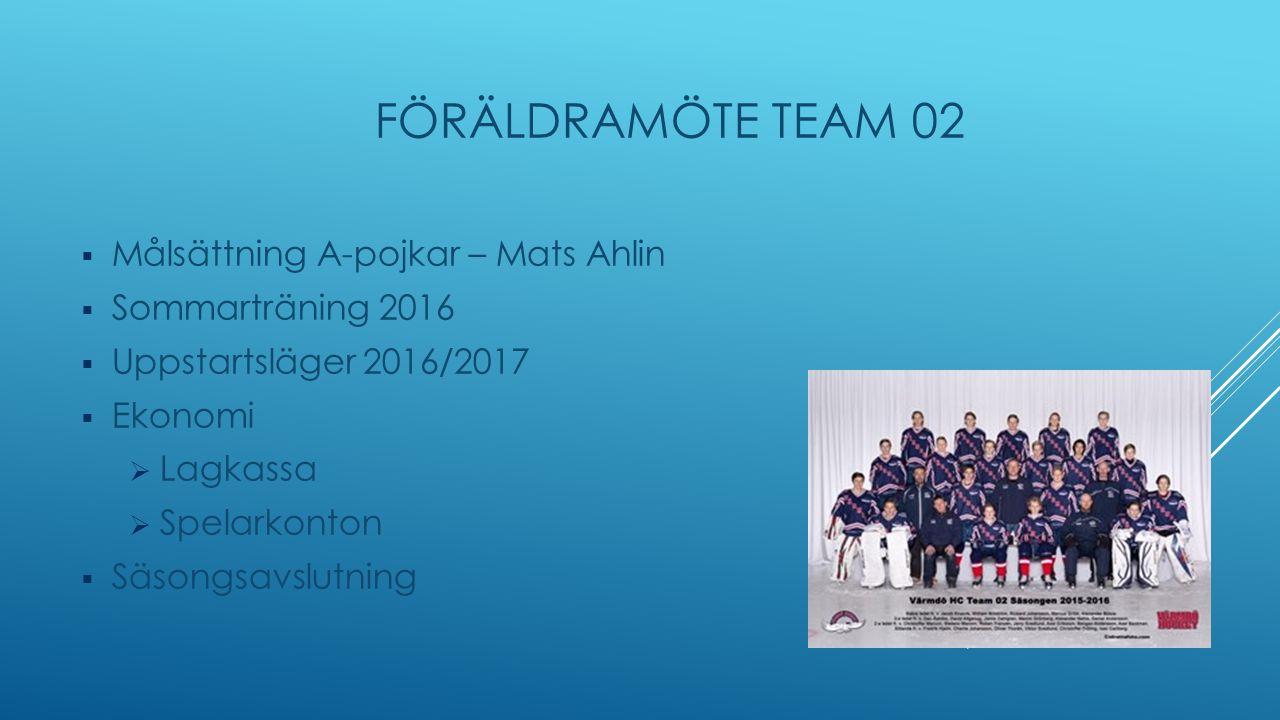 FÖRÄLDRAMÖTE TEAM 02  Målsättning A-pojkar – Mats Ahlin  Sommarträning 2016  Uppstartsläger 2016/2017  Ekonomi  Lagkassa  Spelarkonton  Säsongsavslutning