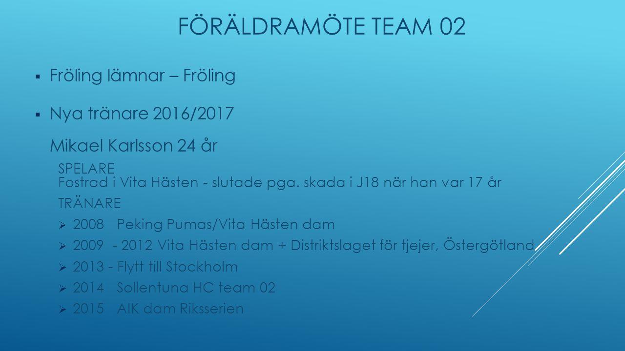 FÖRÄLDRAMÖTE TEAM 02  Fröling lämnar – Fröling  Nya tränare 2016/2017 Mikael Karlsson 24 år SPELARE Fostrad i Vita Hästen - slutade pga.