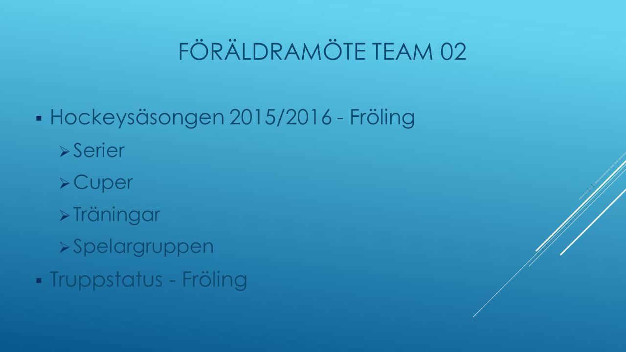 FÖRÄLDRAMÖTE TEAM 02  Hockeysäsongen 2015/2016 - Fröling  Serier  Cuper  Träningar  Spelargruppen  Truppstatus - Fröling