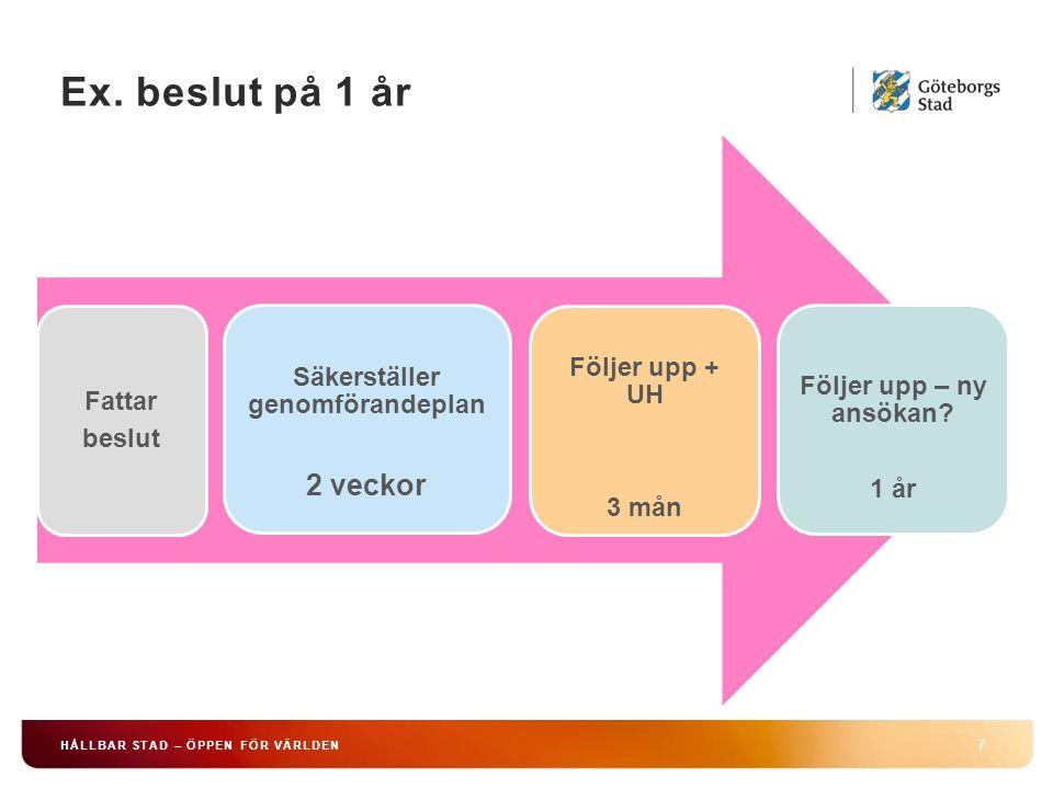 7 HÅLLBAR STAD – ÖPPEN FÖR VÄRLDEN Fattar beslut Säkerställer genomförandeplan 2 veckor Följer upp + UH 3 mån Följer upp – ny ansökan.
