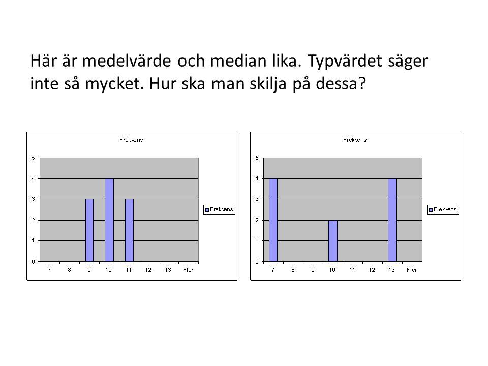 Här är medelvärde och median lika. Typvärdet säger inte så mycket. Hur ska man skilja på dessa