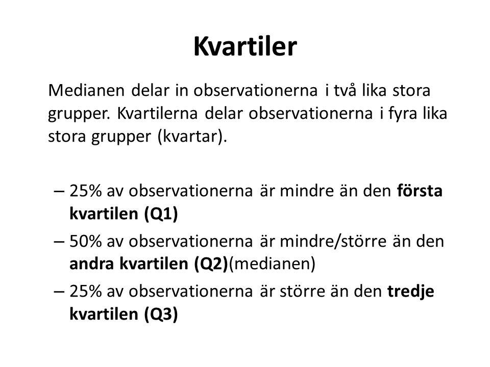 Kvartiler Medianen delar in observationerna i två lika stora grupper.