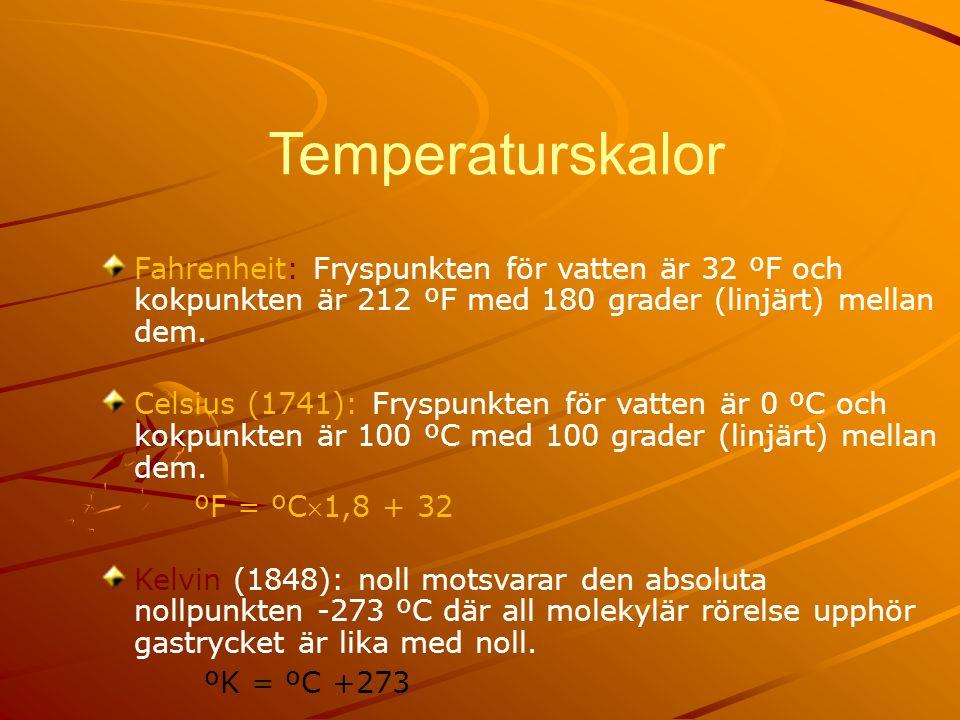 Temperaturskalor Fahrenheit: Fryspunkten för vatten är 32 ºF och kokpunkten är 212 ºF med 180 grader (linjärt) mellan dem.