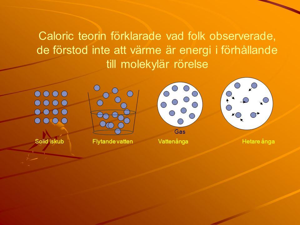 Caloric teorin förklarade vad folk observerade, de förstod inte att värme är energi i förhållande till molekylär rörelse Solid iskubHetare ånga Flytande vatten Gas Vattenånga