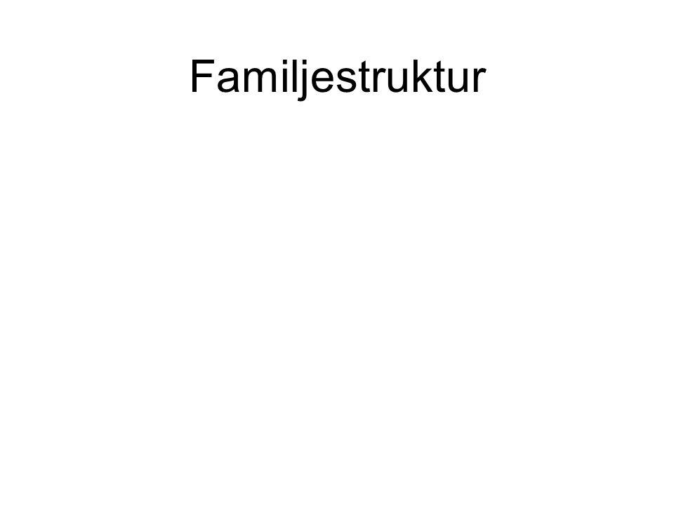 Familjestruktur